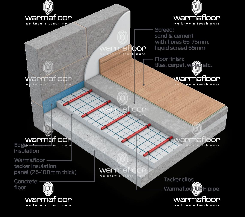 Warmafloor Tacker Underfloor System For Screeded Floors